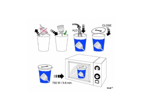 kako sterilizirati u mikrovalnoj